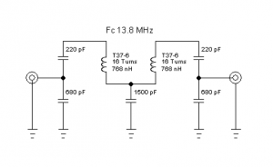 14 MHz Bandpass Filter